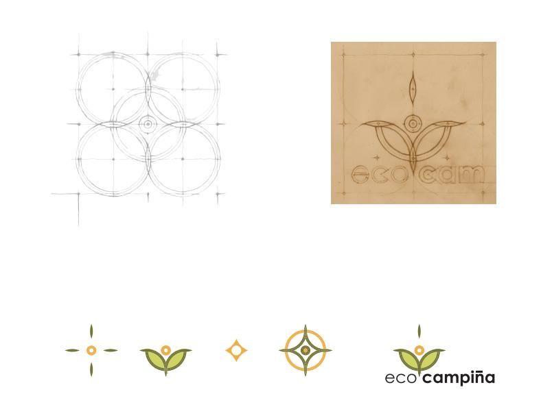 Parte del proceso creativo del logotipo EcoCampiña